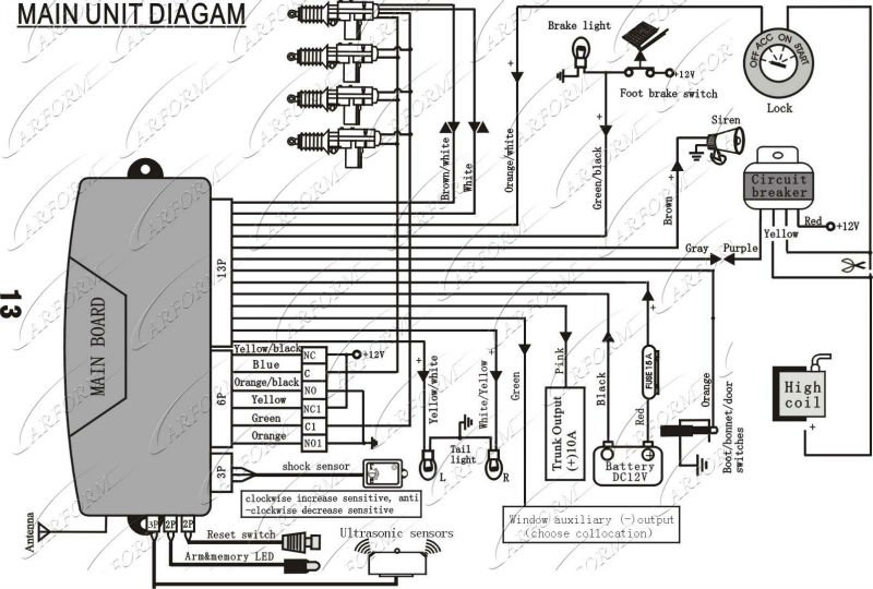 Brilliant Generic Car Alarm Wiring Diagram Wiring Diagram Database Wiring 101 Ivorowellnesstrialsorg