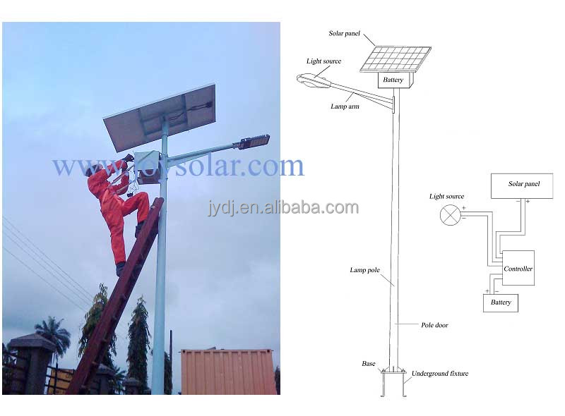 40 Watts 12 Dc Led Street Lamp Parts With Urban Lighting Pole ...