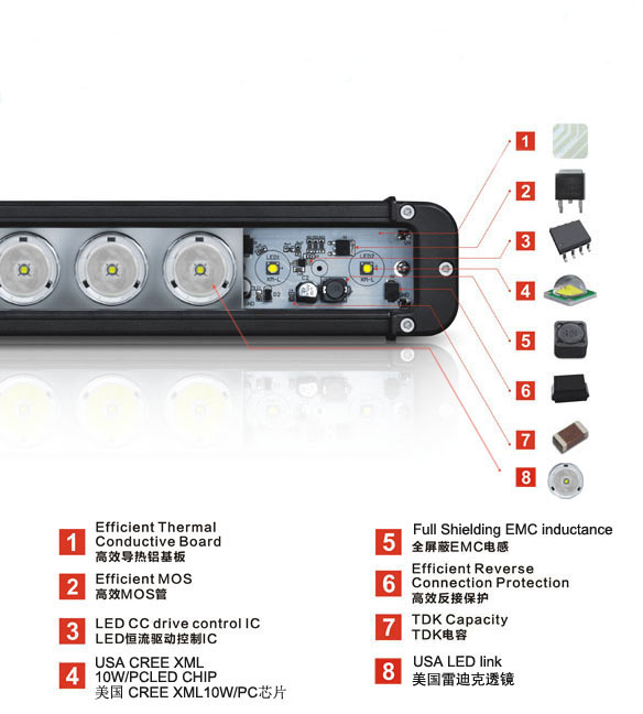 Ip Rating:ip67,Ip6k9k,Sae J1455 Led Lights Bar