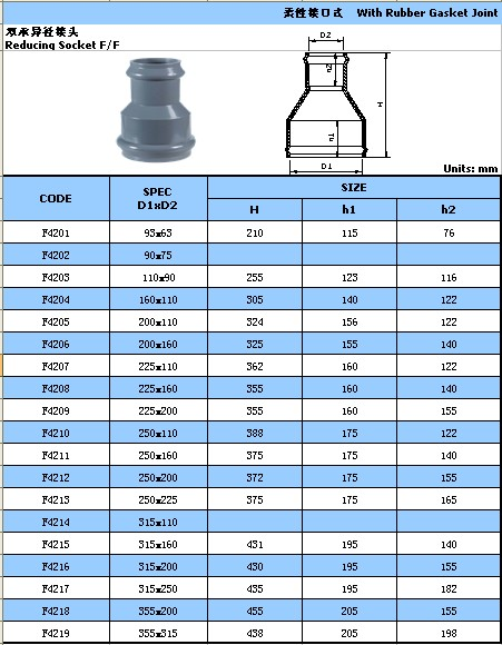 Upvc reducer socket fitting for pipe connection buy