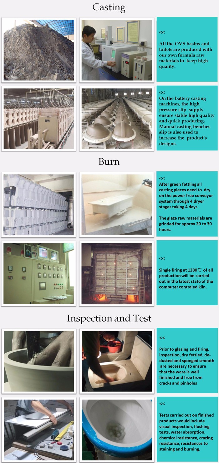 Foshan OVS Sanitary Ware Co , Ltd  - Ceramic Sanitary Ware