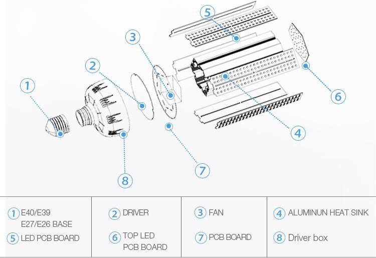 Wholesale led manufacturer 50w led work light 12 volt 9 watt led ...