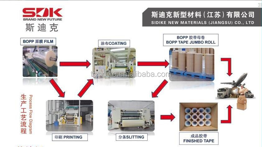 [manufacturer offer custom tapes] BOPP adhesive packing tape for general use