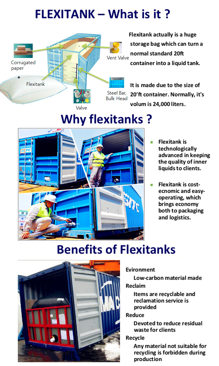 Supply Flexitanks