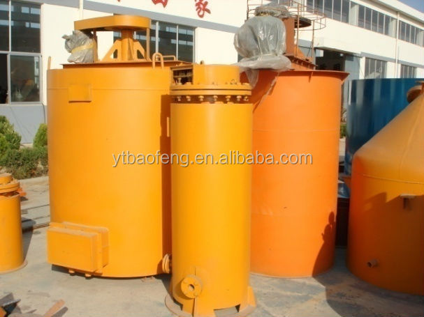 CIP plant gold mining equipment desorption and electrowinning set sold to many countries