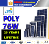 2017 Newest Product Hot Sale High Efficiency poly PV 75w cheap solar panel in El Salvador market