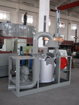 Mini Direct Current Electric Arc Furnace Buy Direct
