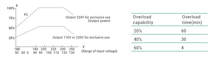 10kva v guard ac voltage stabilizer circuit diagram price