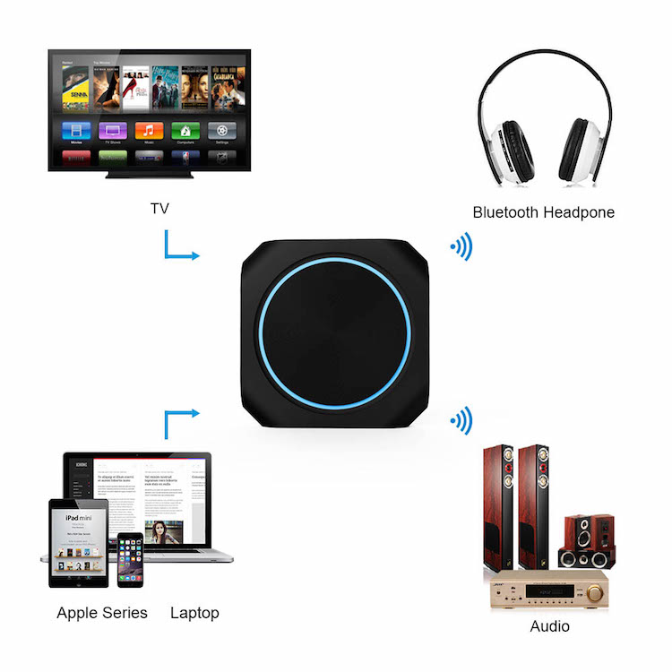 Hi-Fi 4.0 Stereo Receiver and Audio Transmitter 2 in 1 Wireless Audio Adapter Play while Charging