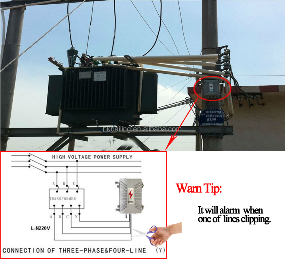 3 Phase 4 Line Sms Alert Alarm System For Power Failure 3 Phases ...