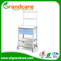 2017 Hot Sell Grandcare Clax Folding Trolley Watertight Made In China