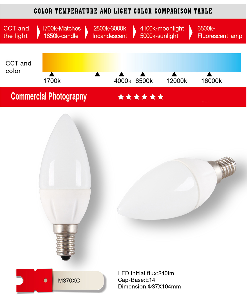 Led Dimmable C37 E12 Candelabra Light Bulbs 5 Watts 400 Lumens 40 ...