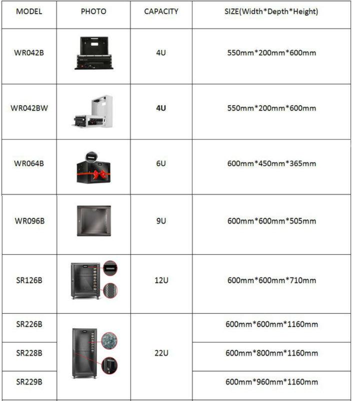 Datasheen Eco Friendly 4u Ultra Thin White Rack Cabinet