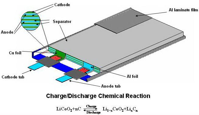 Mini Lipo Battery Hw08400 3.7v 180mah Rechargeable Small Capacity ...