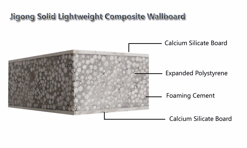Calcium Silicate Board Specification : Thermal isolation eps cement sandwich panel buy cheap