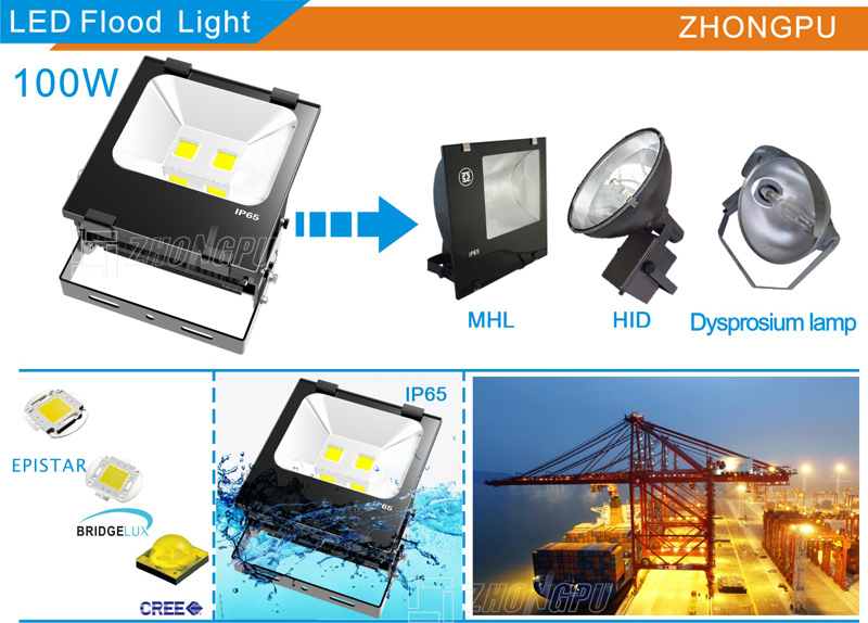 High Quality Genius Sports 100w Led Tunnel Light Lamp For Football ...