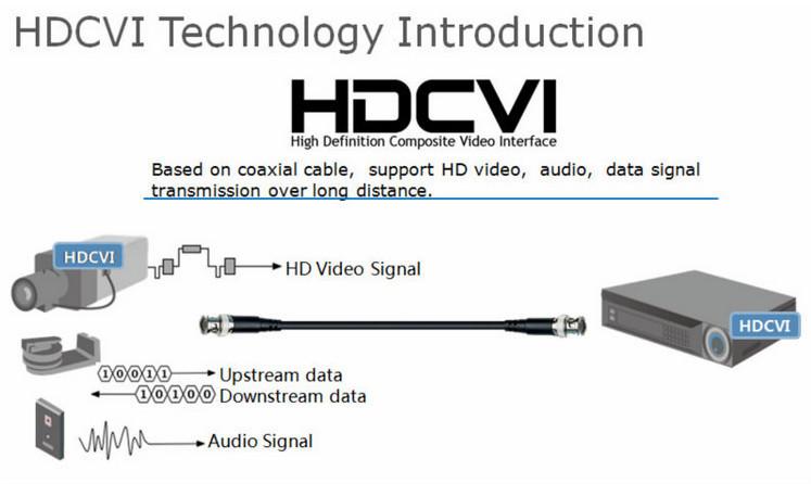 high definition 1080p demo video