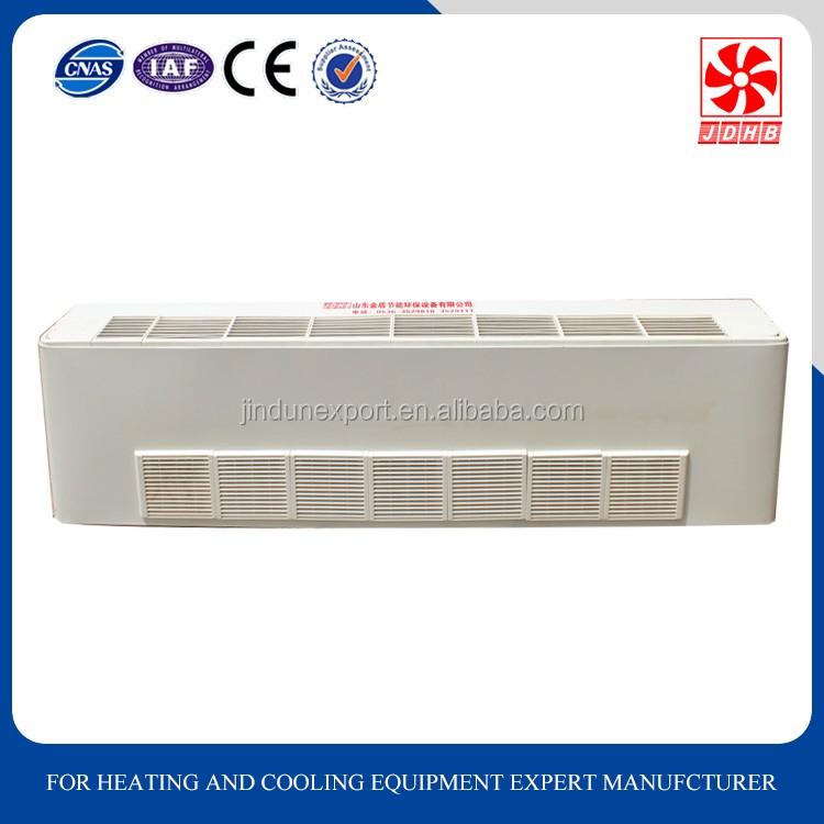 Hydronic Fan Coil Unit Manufacturers – Dekor