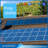 250w solar polycarbonate panel with built in inverters for malaysia market