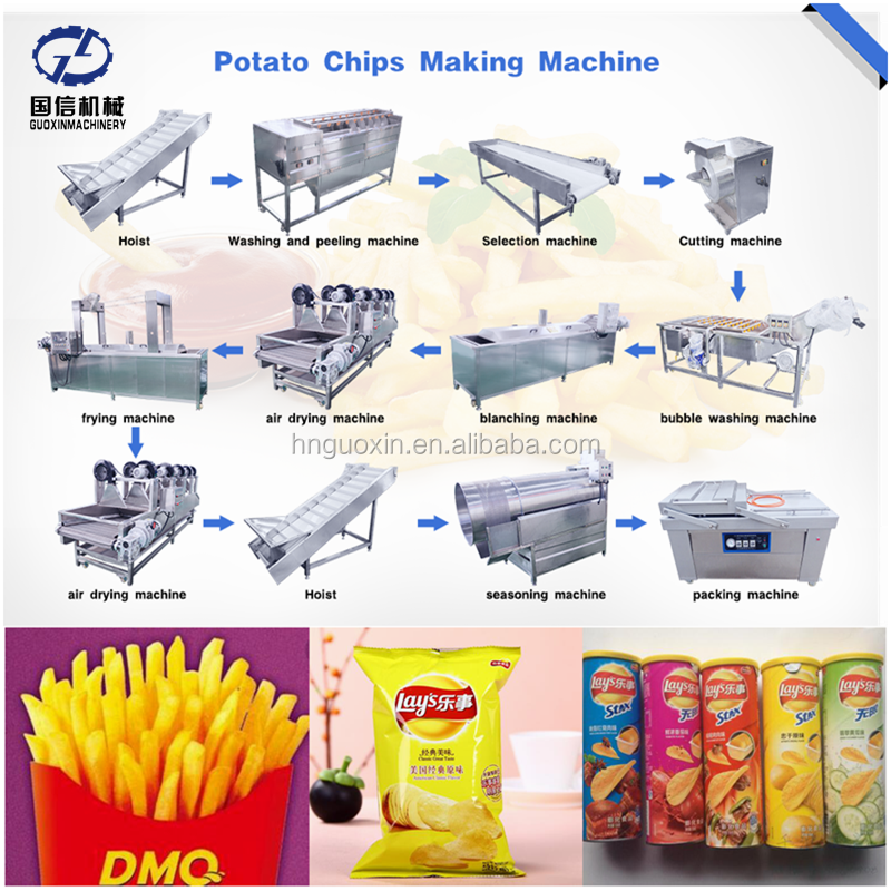 hot sell frozen french fries machinery