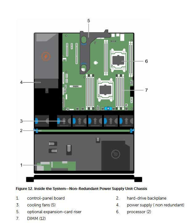 Original Dell PowerEdge R530 Intel Xeon E5-2680 v3 2 5GHz Rack Server, View  rack server, Dell Product Details from Beijing Haoyue Weiye Science &