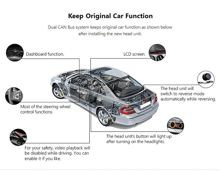 EONON GA9151B for Mazda 3 2004 2005 2006 2007 2008 2009 Android 8 0  Octa-Core 7 inch Multimedia Car GPS, View Android 8 0 Octa-Core, EONON  Product