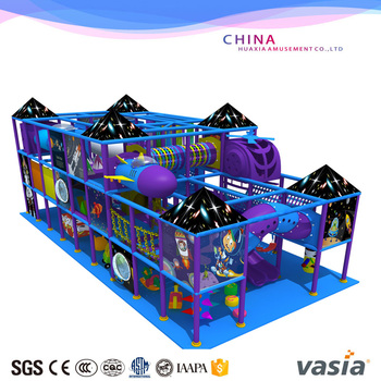 indoor playground annual income