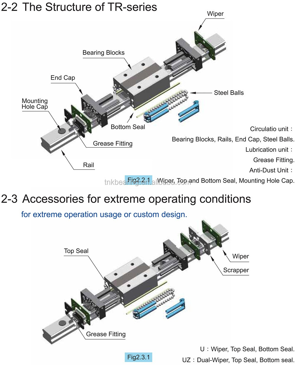 Best price Heavy load very smooth linear guide,linear slide actuator for cnc lathe machinery