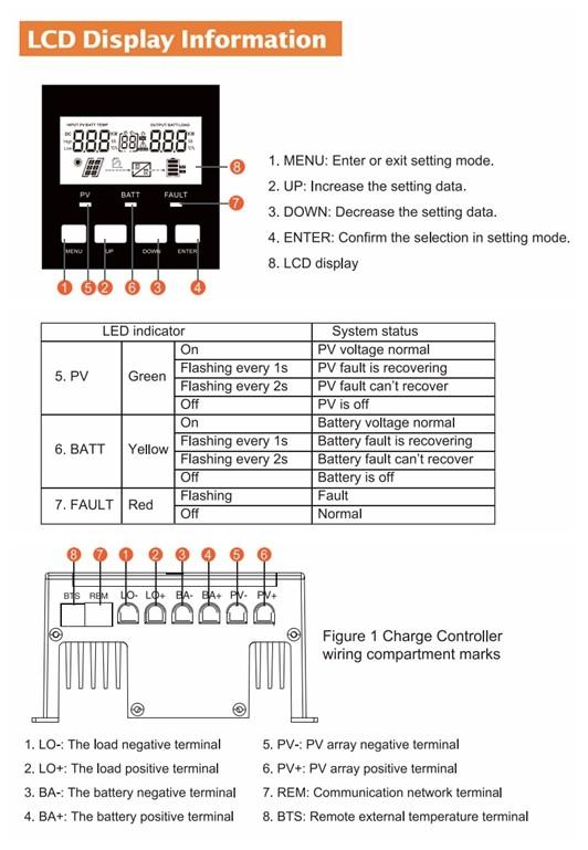 must 60a 12v  24v  48v mppt solar charge controller
