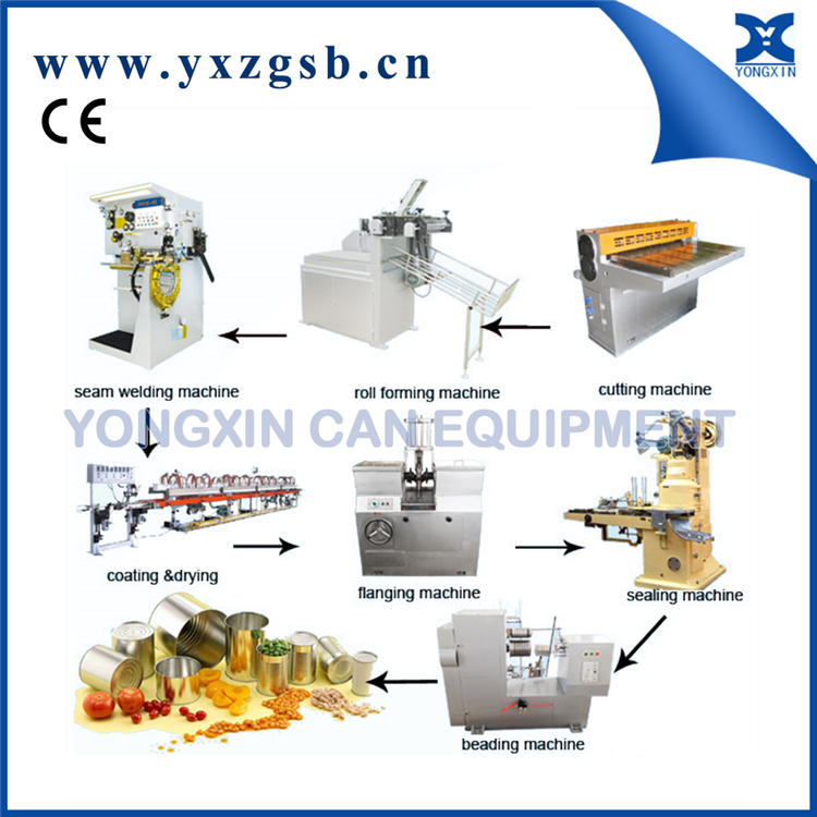 Special tin can making machine production line