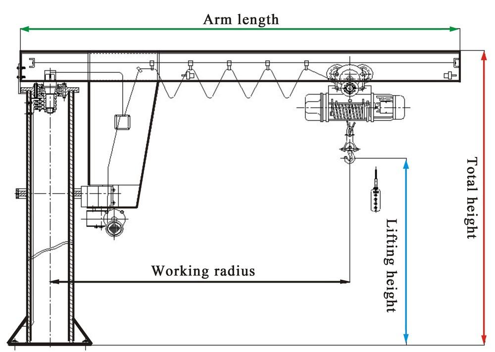 2 ton jib crane swing arm lift crane 2 ton small lift crane Reeving Diagram