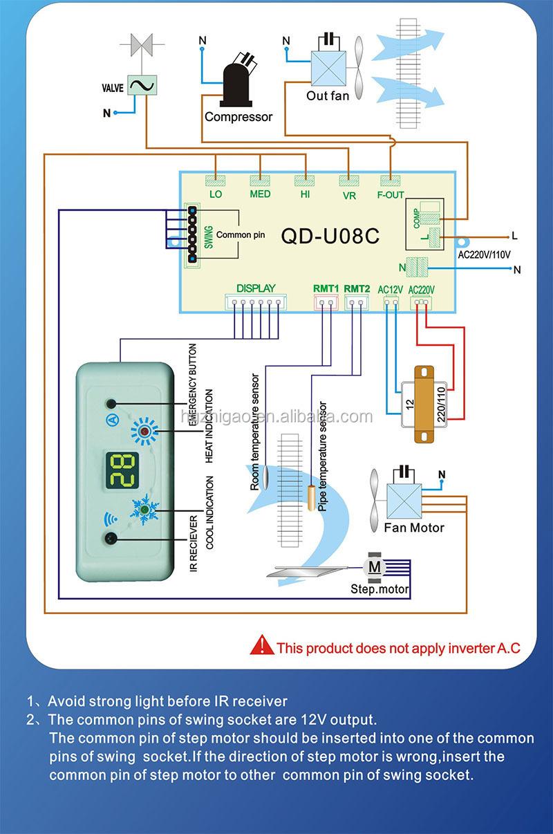 Diagrama De Circuitos De Tarjetas Universales De Aire