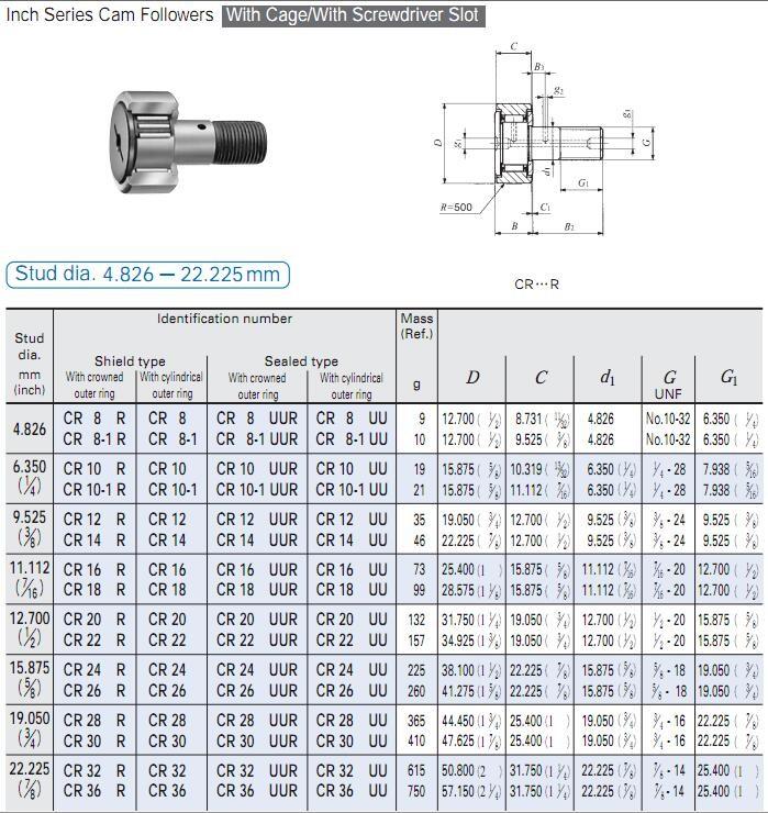 Iko Cr12 Cam Follower Needle Track Roller Bearings Cr12