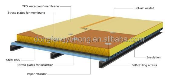 Waterproofing Detail Sheets : Polyester reinforced tpo sheet waterproofing membrane for