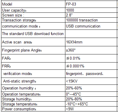 Free Fingerprint Machine Software