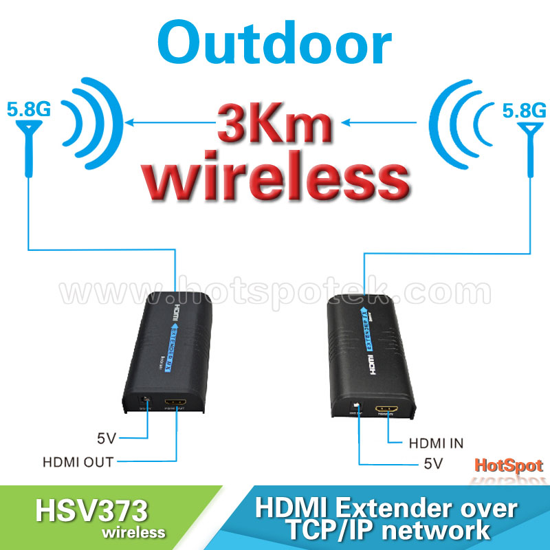 network advertising player box wireless hdmi hd tv video/audio transmitter & receiver kit