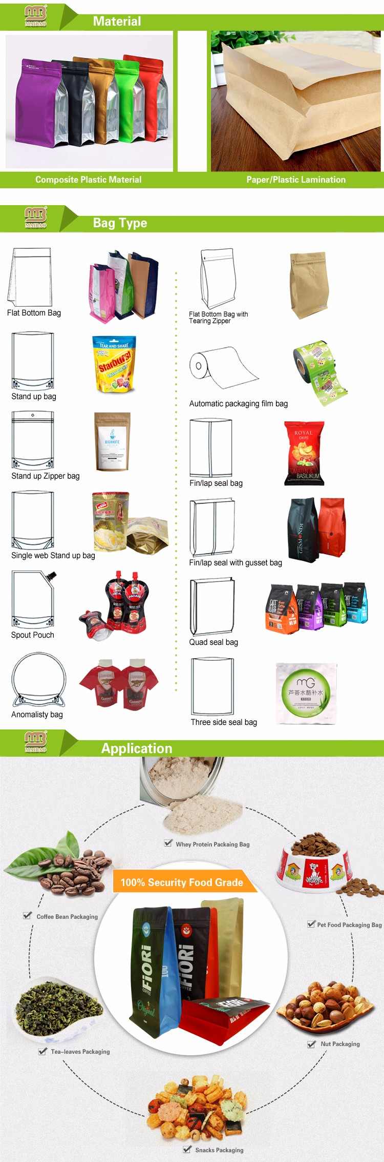 High Quality Custom Printed Free Sample Clear Mylar Bags With Zipper For Food Package