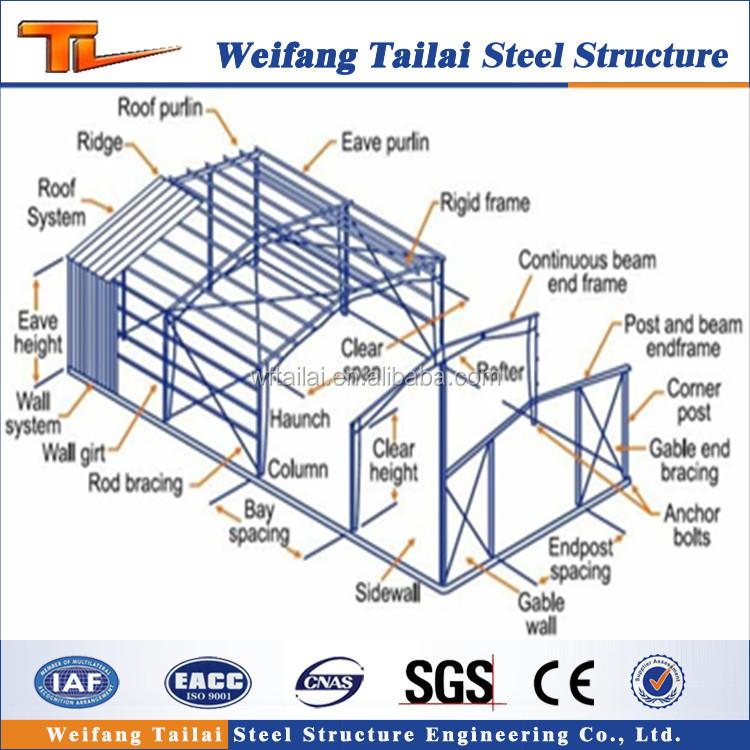 Faible co t acier volaille hangar acier id de produit 60281972789 - Cout construction hangar ...