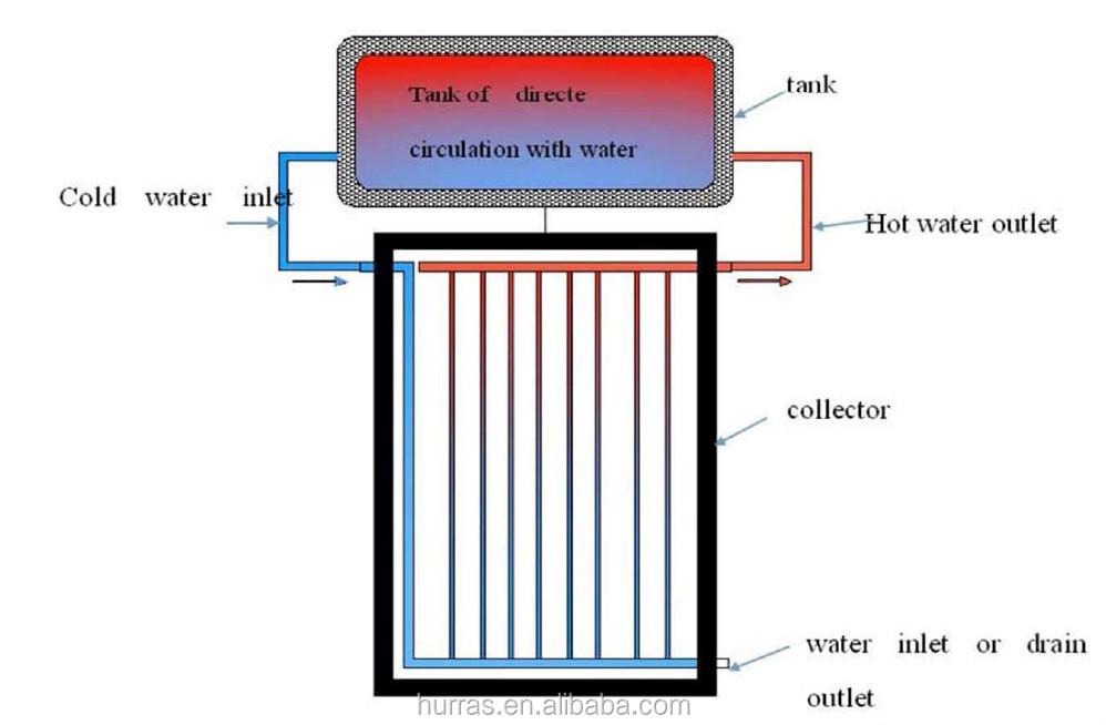 Hot Sale Flat Plate Balcony Hanging Solar Water Heater