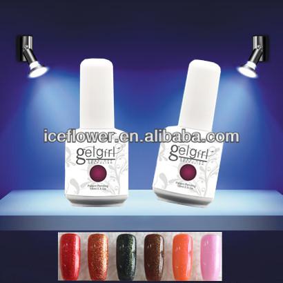Косметика для ногтей от производителя