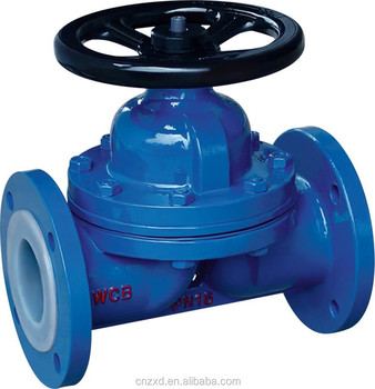 Rubber lined diaphragm valves fluorine lined weir type valve buy rubber lined diaphragm valves fluorine lined weir type valve ccuart Image collections