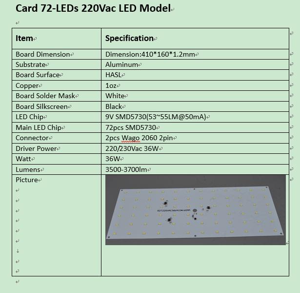 Shenzhen 94v0 220vac 36w High Voltage Led Strip Pcb Board For Panel Light -  Buy Led Strip Pcb,High Voltage Led,220vac Product on Alibaba com