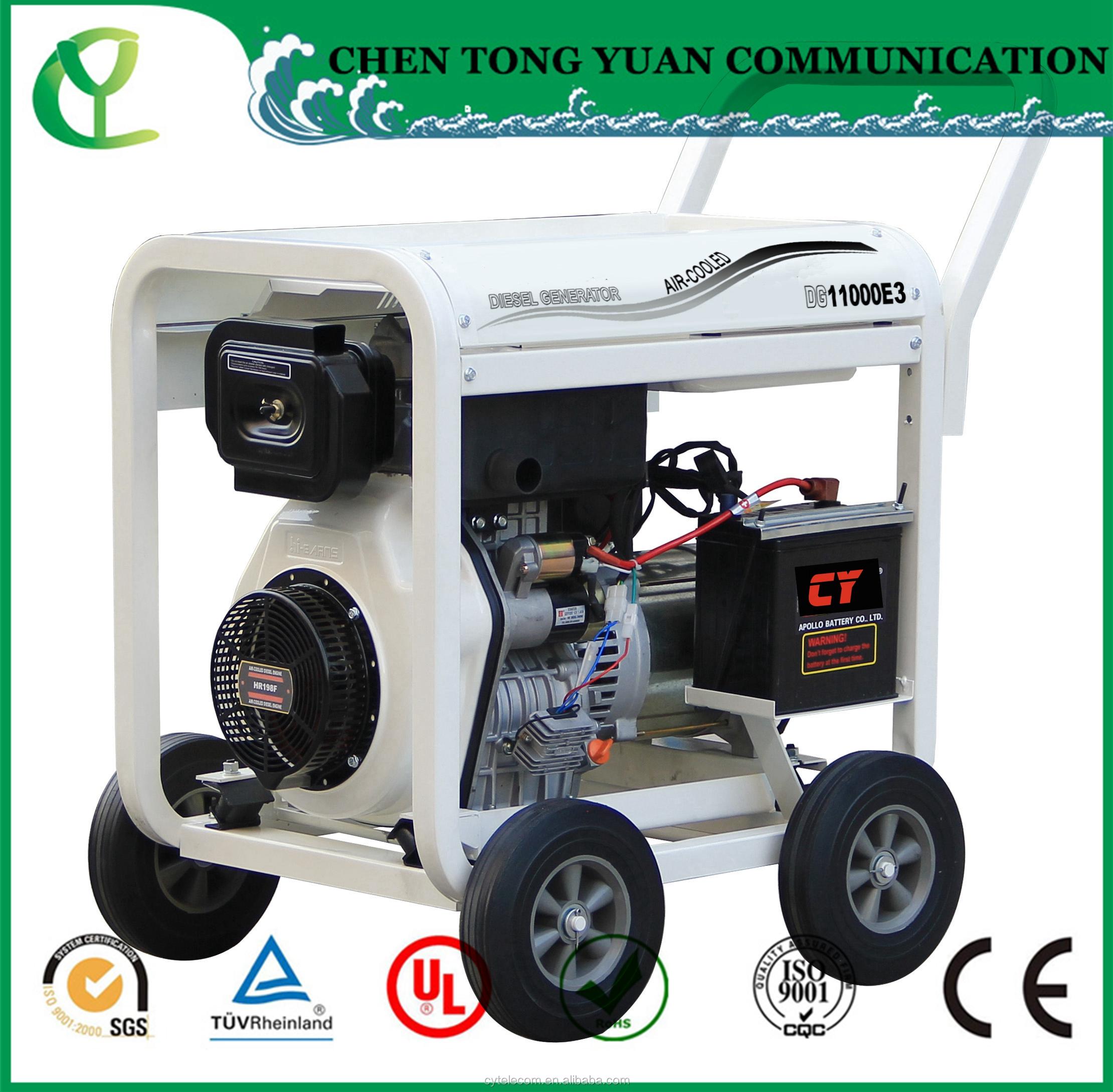 China Diesel Generator Set China Diesel Generator Set Suppliers