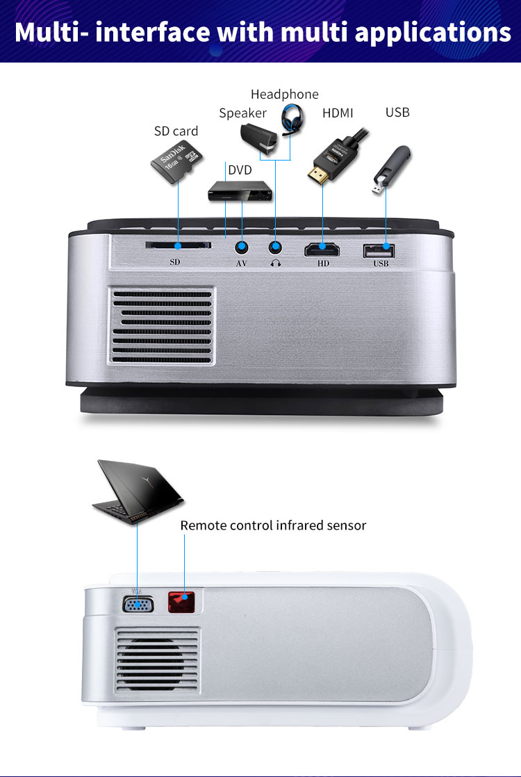 High quality competitive price smartphone wifi LED projector for mini home