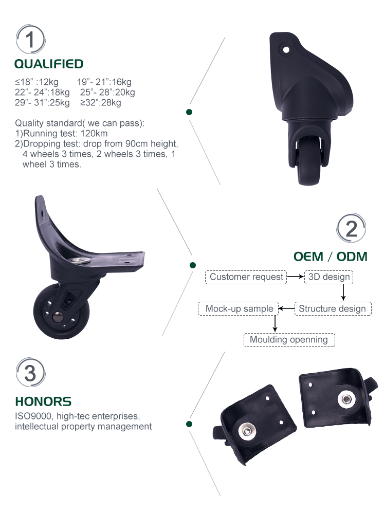 Process of manufacturing luggage wheel replacement