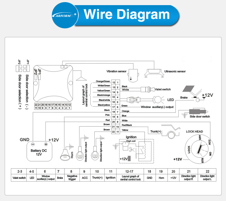 spy 5000m car alarm wiring diagram trusted wiring diagrams u2022 rh sivamuni com