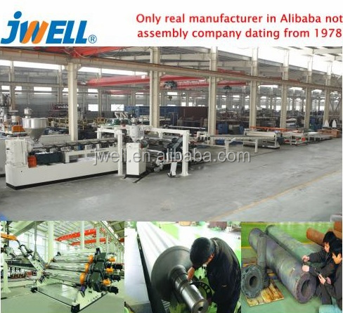 JWELL - advertisement plate acrylic products making machinery production line extrusion line