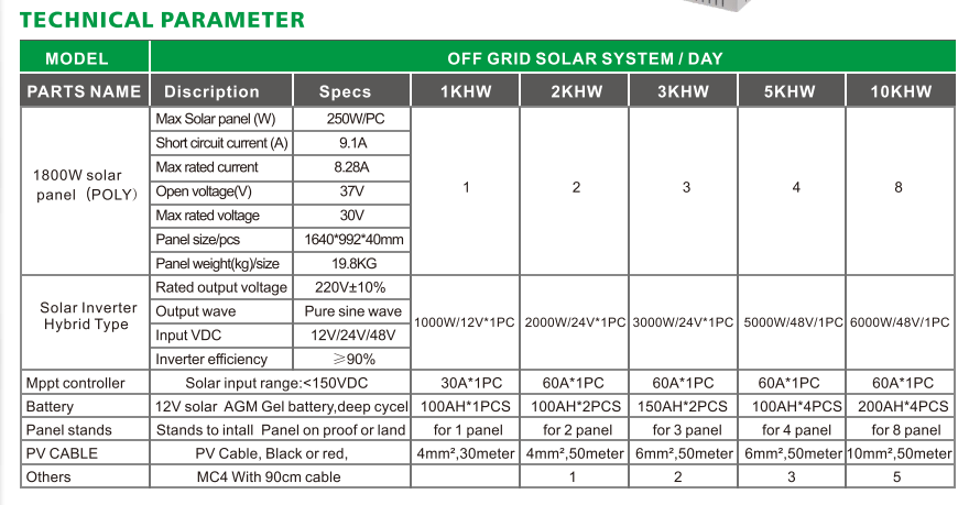 Solar System 5kva include solar panels and battery and MPPT controller and Pure sine wave inverter 220VAC output