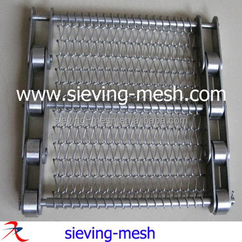 China 304 316 Ss Wire Mesh Belt Conveyor Manufactures,Steel Mesh ...