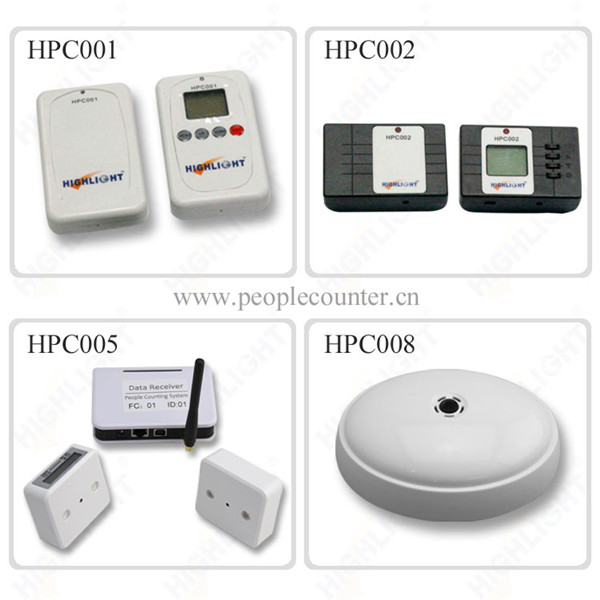 HPC008 retail traffic counting camera people counter for chain stores